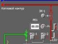 pulkovo-boilers